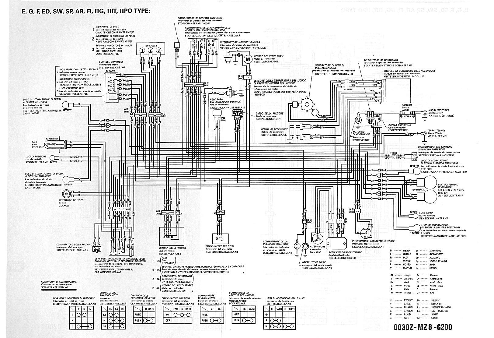 collegamenti alettrici anteriori vt600